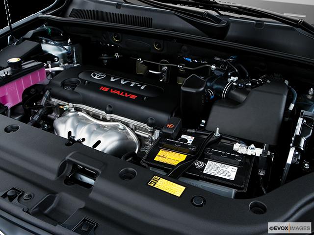 2008 Toyota RAV4 Engine