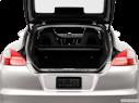 2013 Porsche Panamera Trunk open
