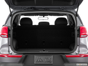 2015 Kia Sportage Trunk open